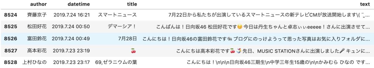 f:id:myaun:20190728142852p:plain