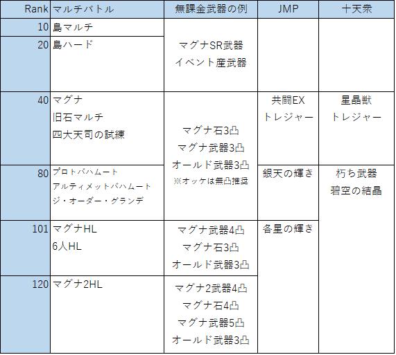 f:id:mych:20180916135821p:plain