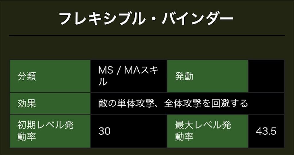 f:id:mydogfight2009:20180227165843j:image