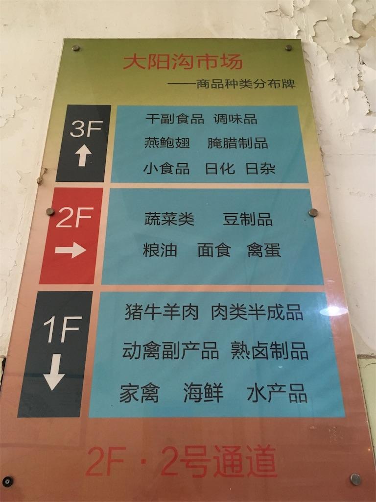 中国 重慶 学田湾 太陽溝菜市場 フロアマップ