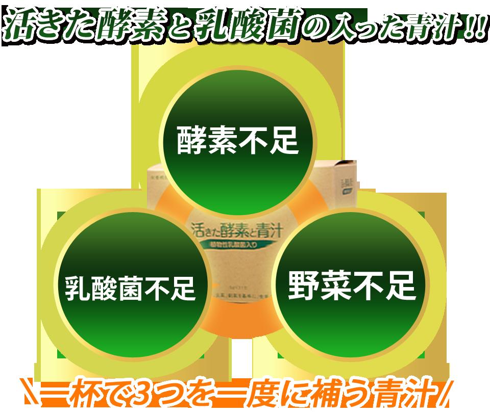 f:id:myhifuka:20161028191709p:plain