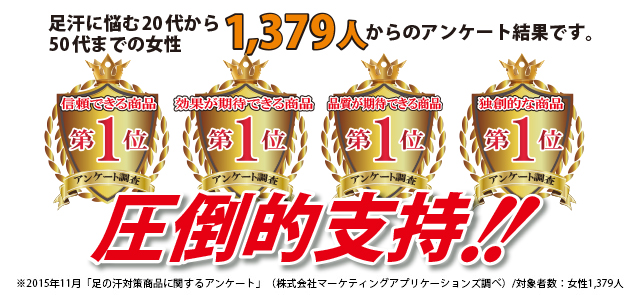 f:id:myhifuka:20161202064122j:plain