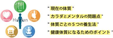 f:id:myhifuka:20170124062852p:plain