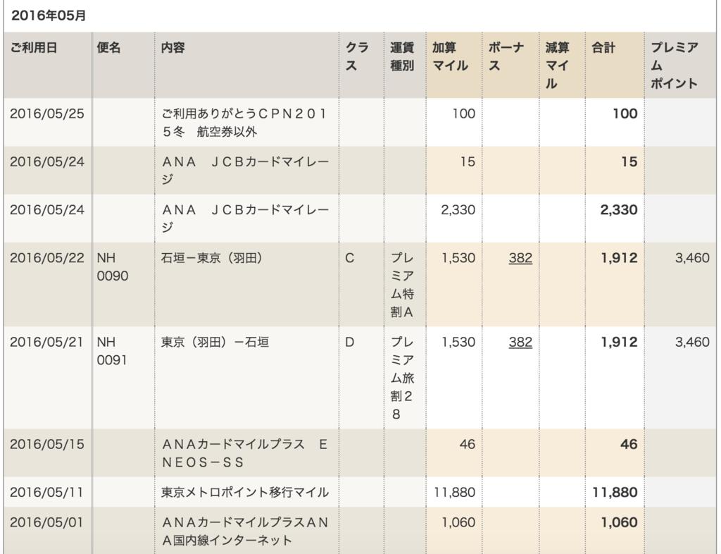 f:id:myhitachi:20160605175751p:plain