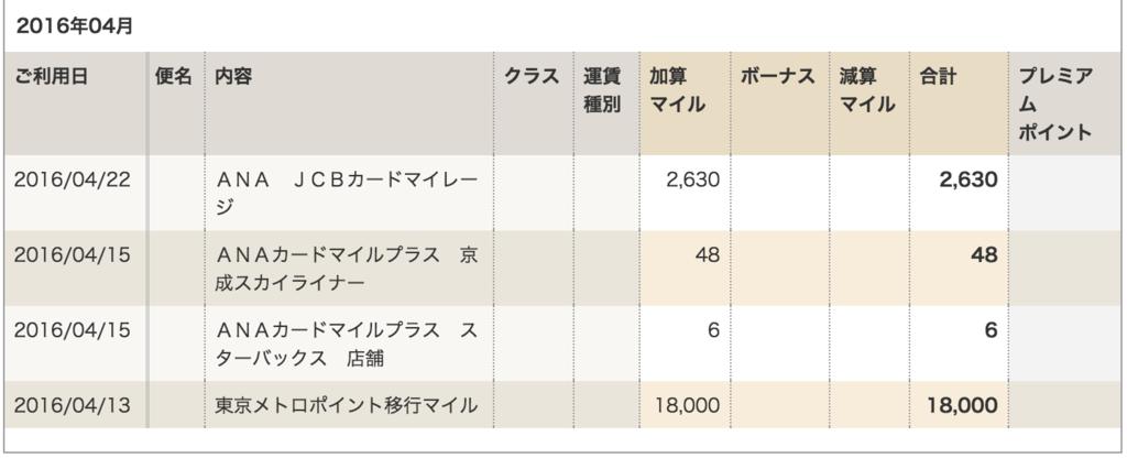 f:id:myhitachi:20160605180018p:plain