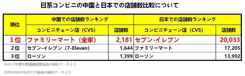 f:id:myhitachi:20180728105043j:plain