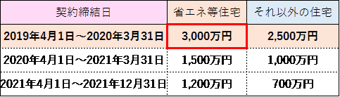 f:id:myhome-mmm:20200115130520p:plain