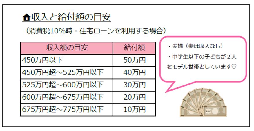 f:id:myhome-mmm:20200127153815p:plain