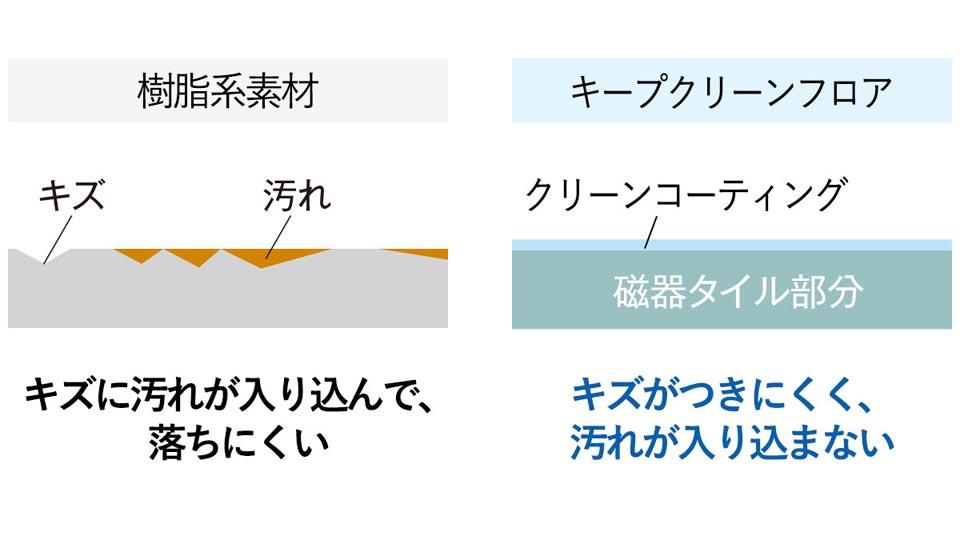 f:id:myhome-mmm:20200629121808j:plain