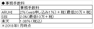 f:id:myhomeplan:20180119225635j:plain