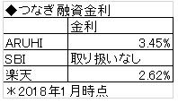 f:id:myhomeplan:20180119225952j:plain