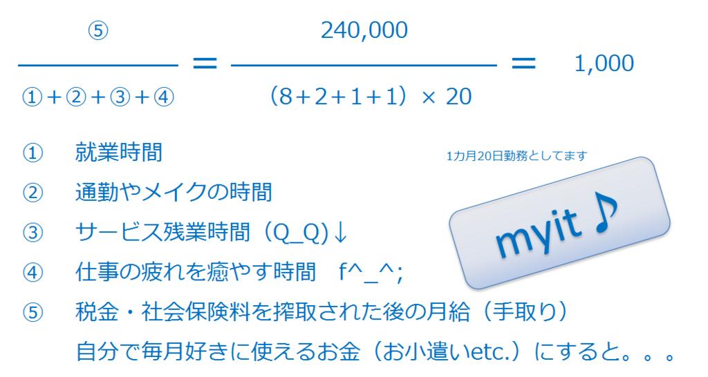 f:id:myit:20170623203202p:plain