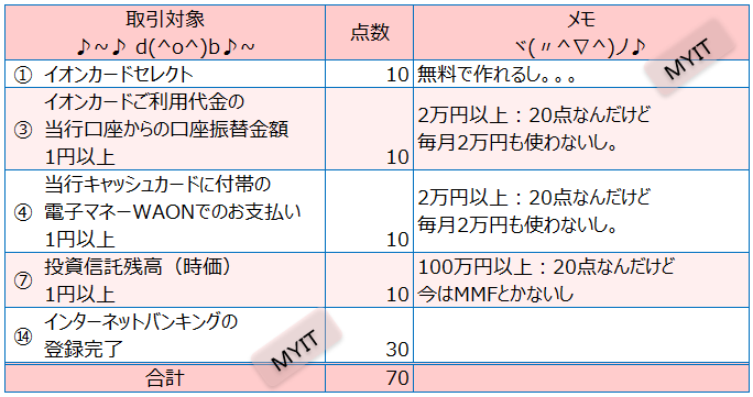 f:id:myit:20180325194126p:plain