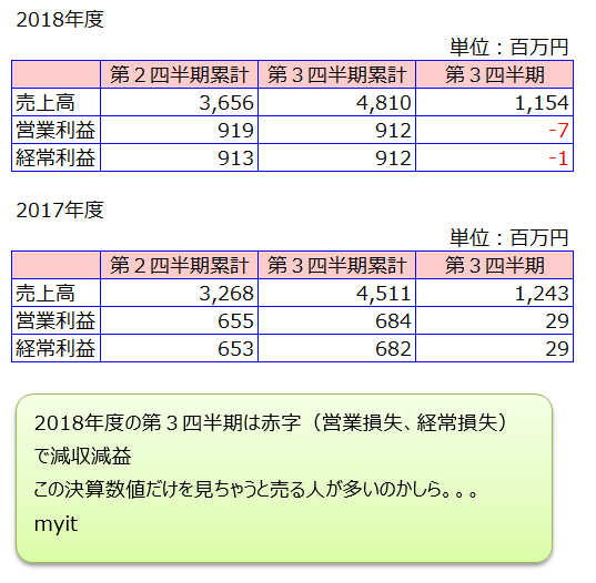 f:id:myit:20181110124215p:plain