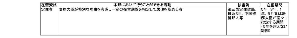 f:id:myjimusyo:20190404153404j:plain