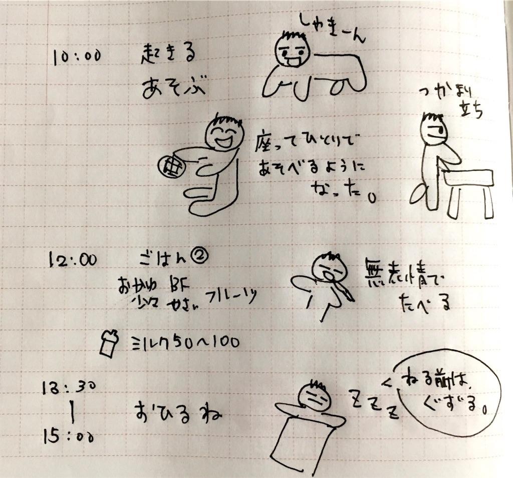 f:id:mykotoba:20170821150623j:image