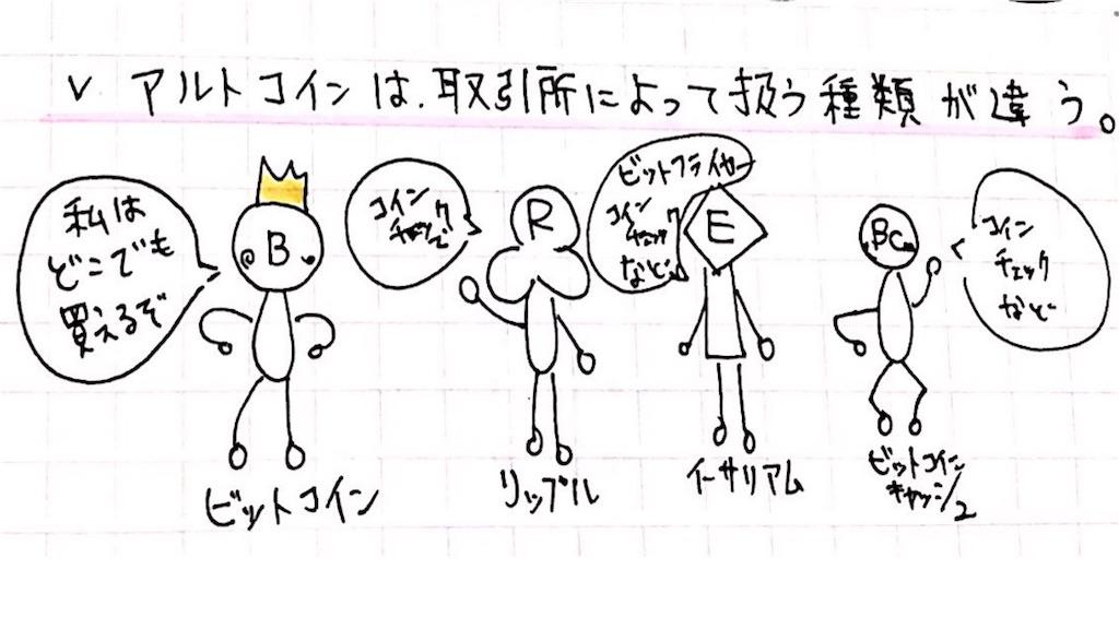 f:id:mykotoba:20180110000652j:image
