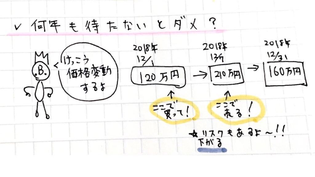 f:id:mykotoba:20180110000716j:image