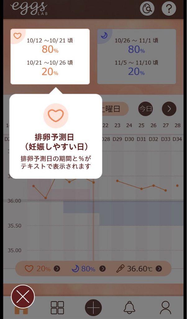 医師監修の人気の排卵アプリ