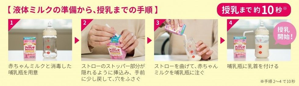液体ミルクの使い方