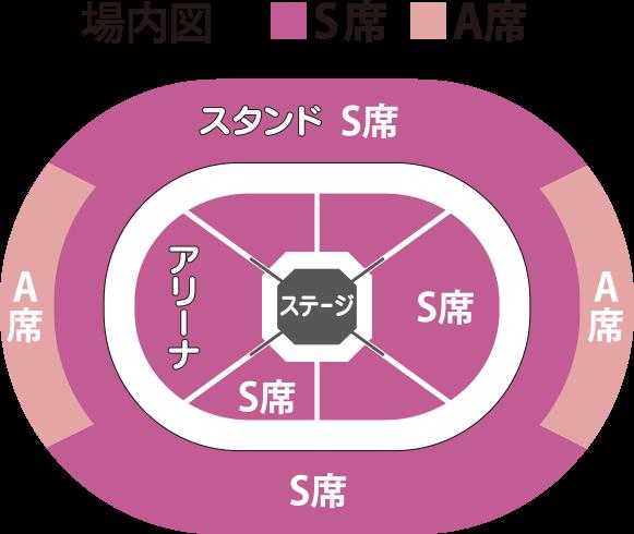 おかあさんといっしょスペシャルステージ2019大阪城公演の座席