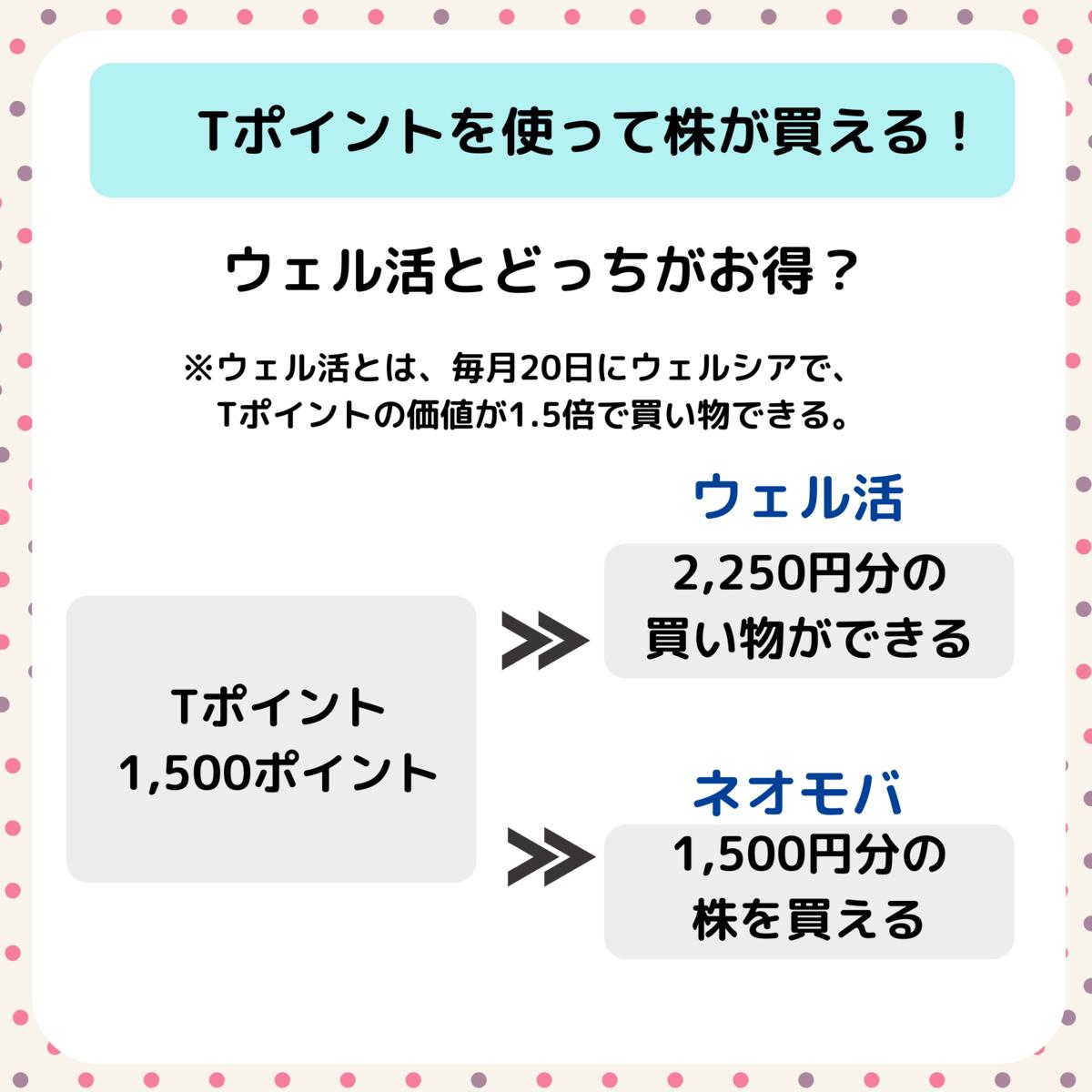 f:id:mykotoba:20201126162801p:plain