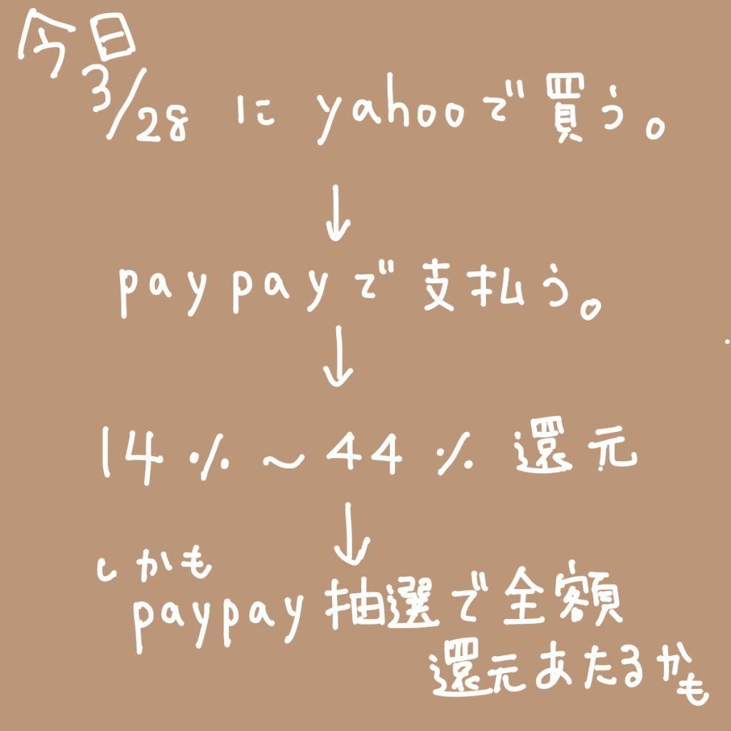 f:id:mykotoba:20210328102137j:plain
