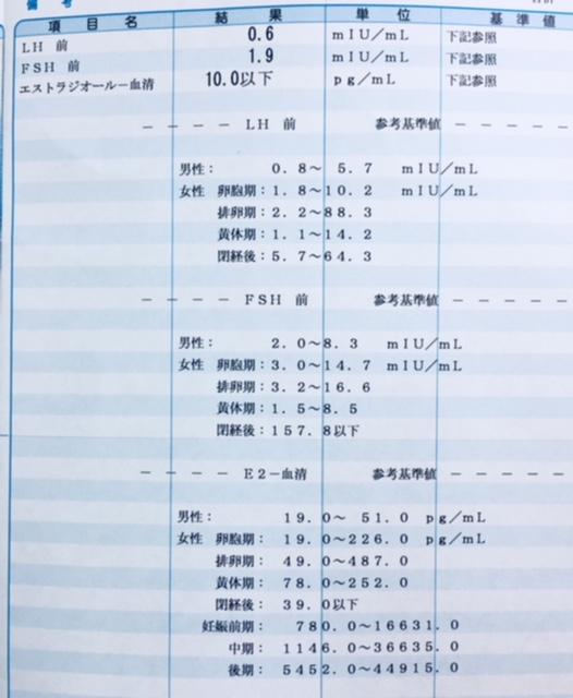 基準 値 fsh 血液検査|不妊検査一覧、LH、FSHの基準値、黄体ホルモンの基準値