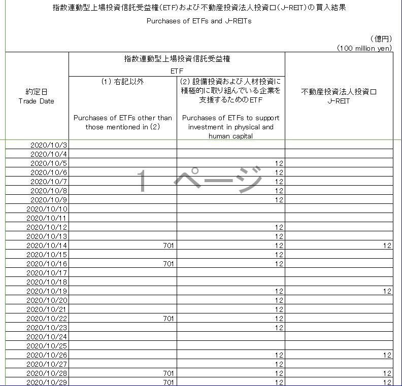 f:id:mymykenshin:20201030115023p:plain