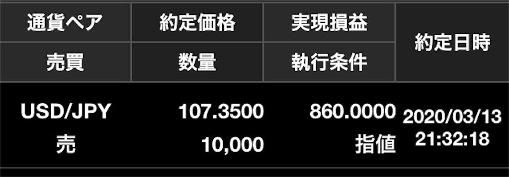 f:id:myo-ban:20200313214302j:image:w300