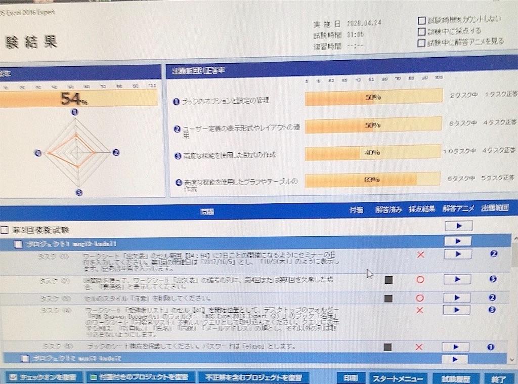 f:id:myo-ban:20200615210123j:image:w300