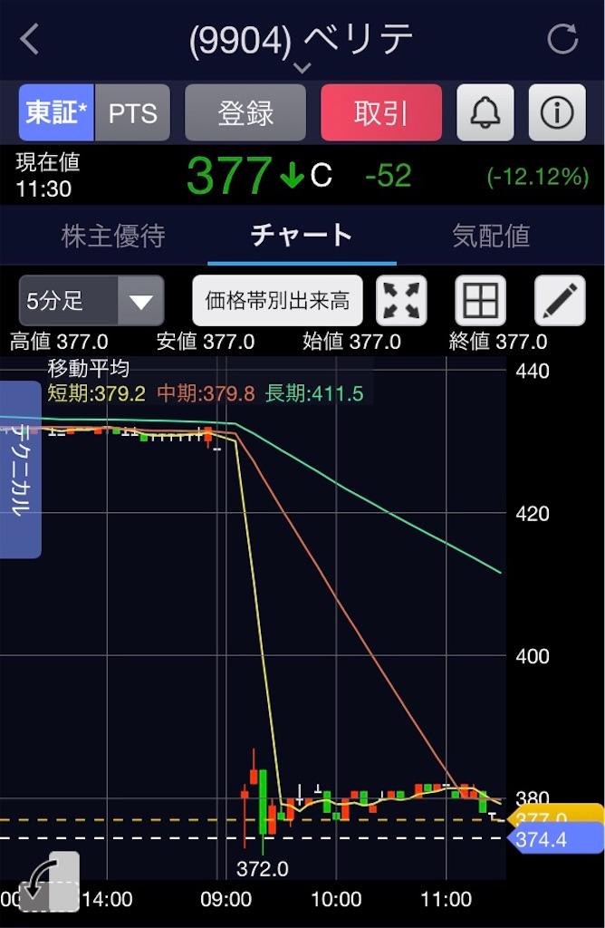f:id:myo-ban:20210410213601j:plain:w350