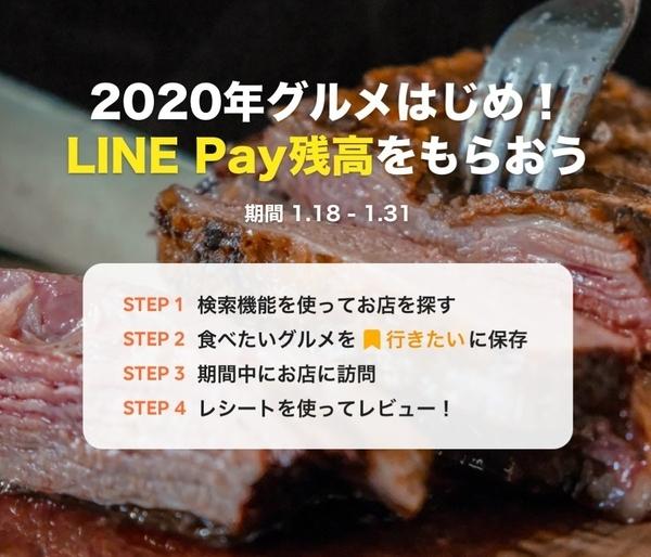 f:id:mypointnews:20200124224829j:plain