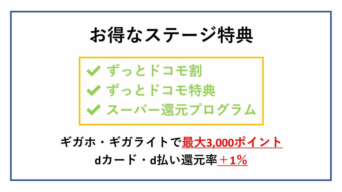 f:id:mypointnews:20200728020544j:plain