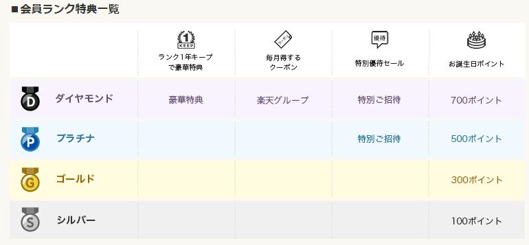 f:id:myroom1203:20210603202857p:plain