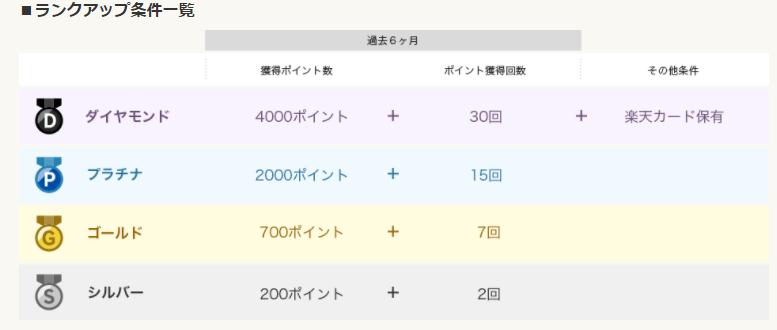 f:id:myroom1203:20210603202944p:plain