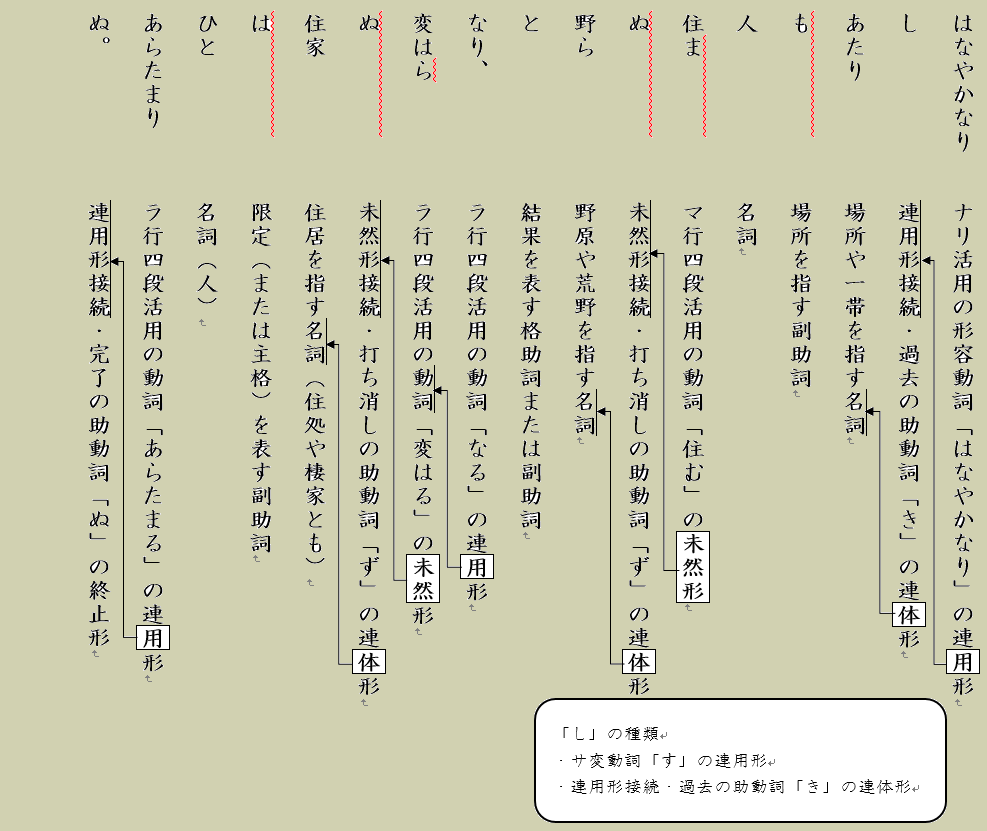 f:id:mystep-susukino:20190314004056p:plain