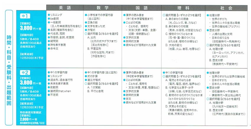 f:id:mystep-susukino:20191224202552p:plain