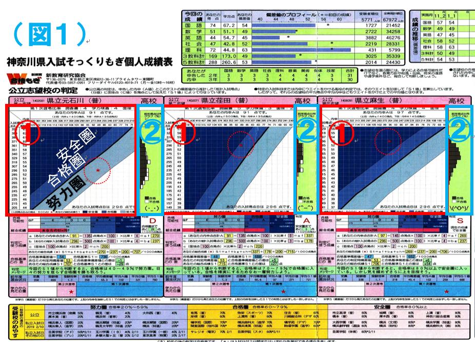 f:id:mystep-susukino:20191224221359p:plain