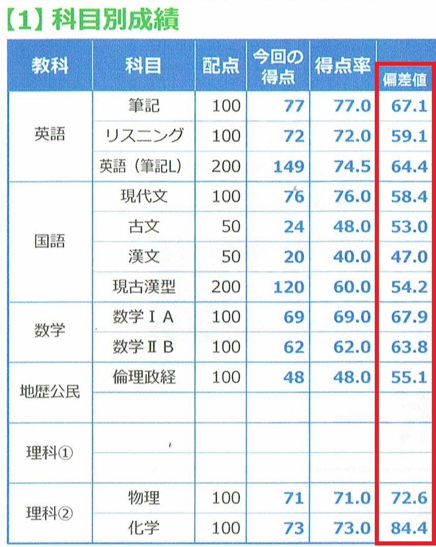 f:id:mystep-susukino:20200224205653j:plain