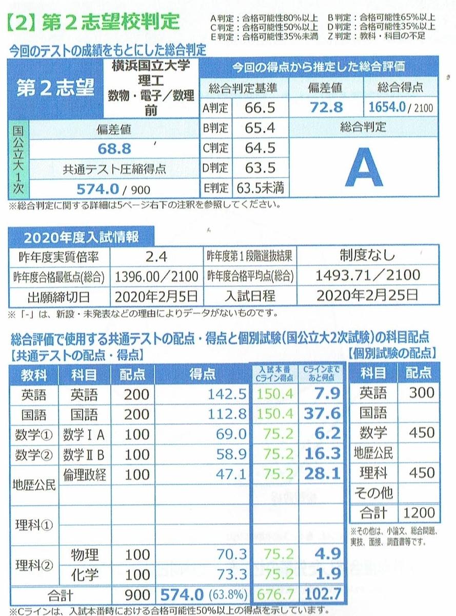 f:id:mystep-susukino:20200225233807j:plain