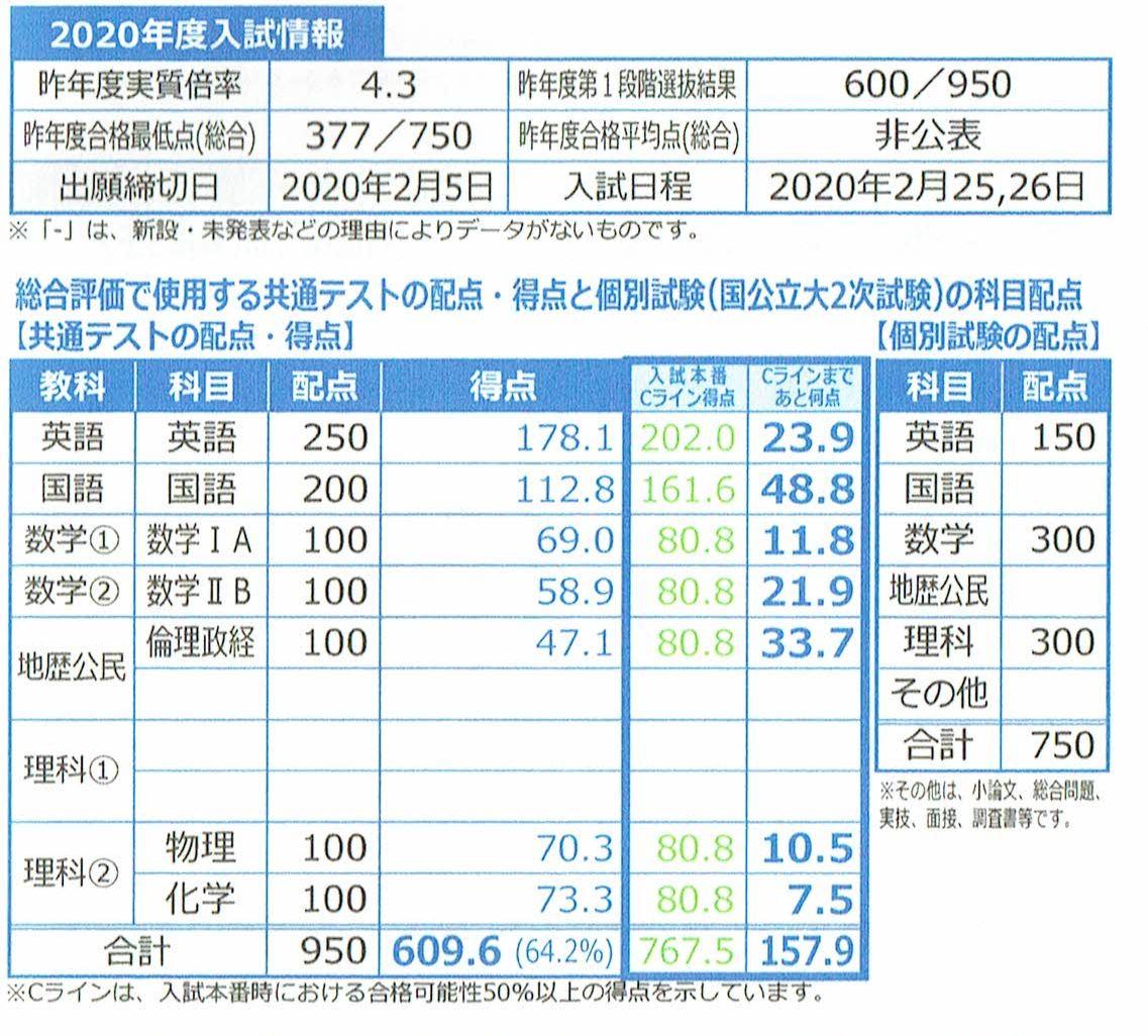 f:id:mystep-susukino:20200225233839j:plain