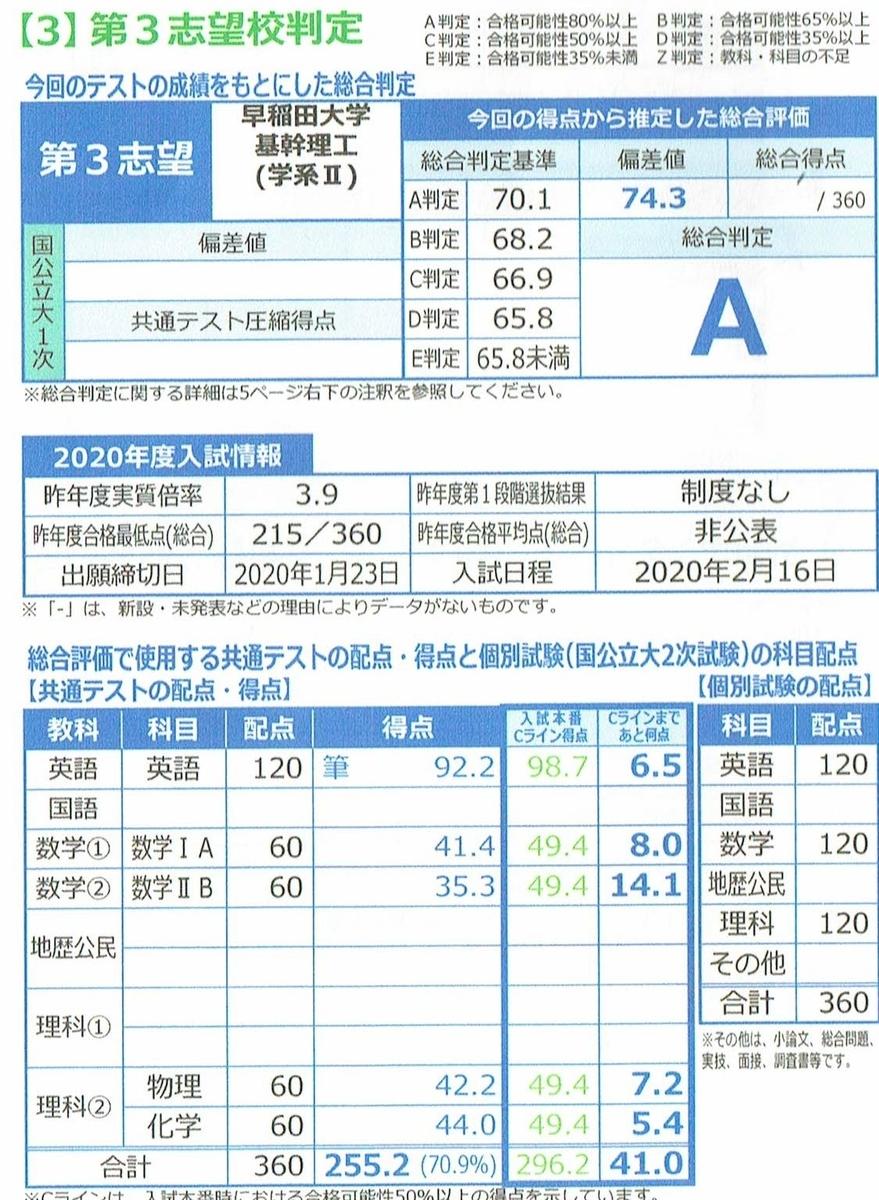 f:id:mystep-susukino:20200225233859j:plain