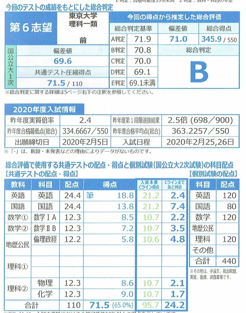 f:id:mystep-susukino:20200225233924j:plain