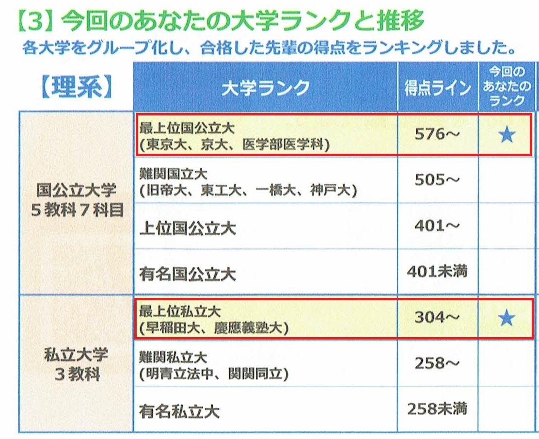 f:id:mystep-susukino:20200225233935j:plain