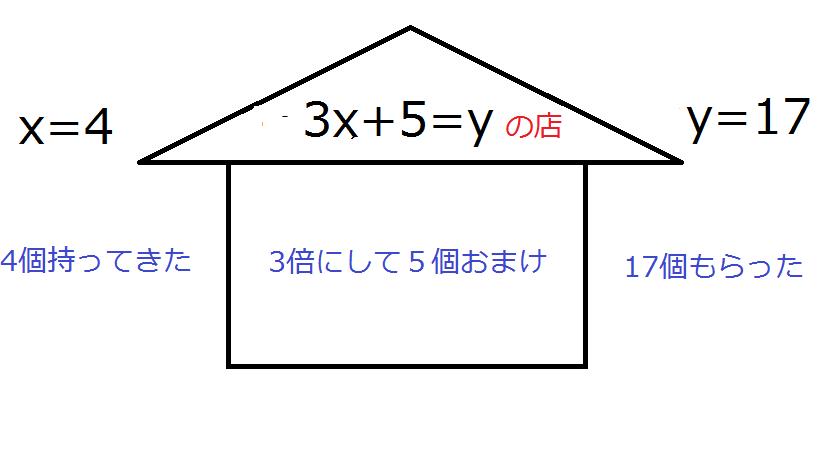 f:id:myumyuuu:20180906184840p:plain