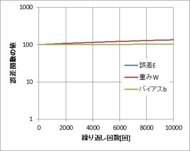 f:id:myuteru:20170426232826p:plain