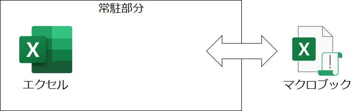 f:id:mz-80k:20210215112117j:plain:w300