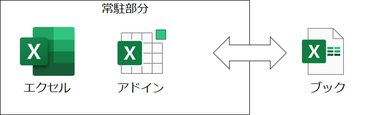 f:id:mz-80k:20210215112243j:plain:w300