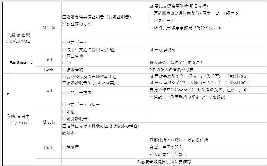 f:id:mzk_tw:20181202163547p:plain